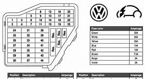 2003 Pontiac Aztek Fuse Box Diagram