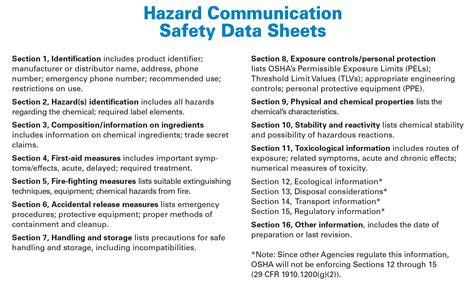 Sample Hazard Communication Program Template Costumepartyrun - Osha hazard communication program template