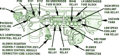 96 Oldsmobile Achieva Fuse Diagram by Buick Park Avenue 3 8 2001 Auto Images And Specification