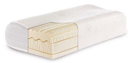 Ikea Bett Kissen by Kopfkissen M 252 Nchen Ikea Schlafzimmer F 252 R M 228 Dchen