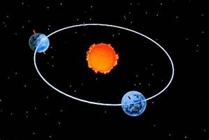 Geography  Rotation Of The Earth
