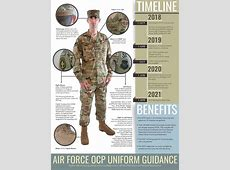 Air Force to switch to Army camo, ditch tiger stripes