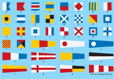 Boat Flags Chart by Nautical Flag Vectors Free Vector Stock