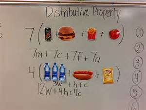 6th Grade Math Distributive Property
