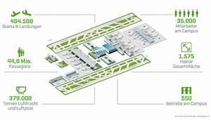 Plan B München : zahlen daten fakten flughafen m nchen ~ Buech-reservation.com Haus und Dekorationen