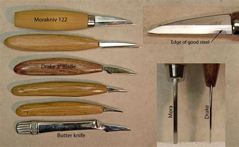About Woodcarving Knives
