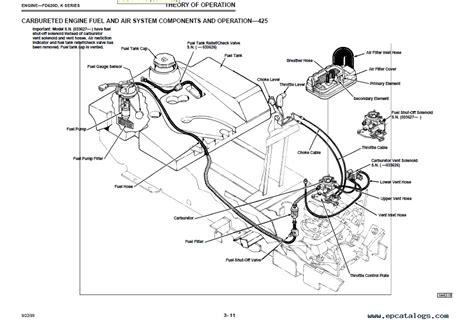 La115 Wiring Diagram by Diagram Deere 115 Parts Diagram Version Hd