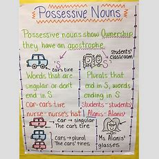 1756 Best Images About Anchor Charts On Pinterest