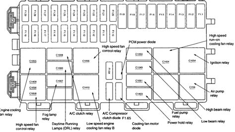 2000 Ford Focu Fuse Box Layout by Fuse Diagram For The Both Fuse Boxes Needed