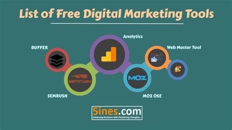 Free Digital Marketing by List Of Free Digital Marketing Tools