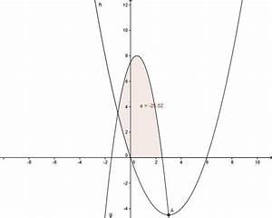 Fläche Zwischen Zwei Graphen Berechnen : fl che zwischen zwei graphen ~ Themetempest.com Abrechnung