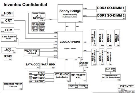 Cer Converter Wiring Diagram by Hp Pavilion Computer Parts Diagrams Downloaddescargar
