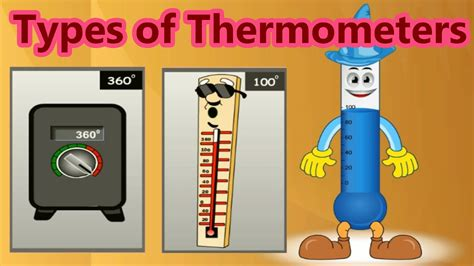 Various Types Of Thermometers, Measuring Temperature, How