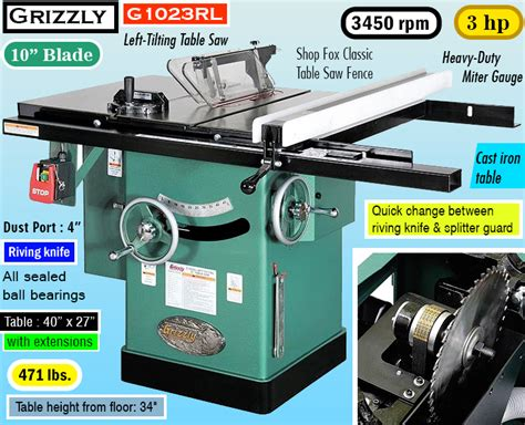 Grizzly Tools Cabinet Saw by Best Cabinet Saw Reviews Of The Best Cabinet Table Saws