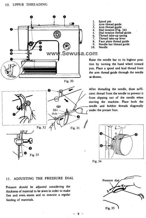 Riccar Sewing Machine Threading Diagram