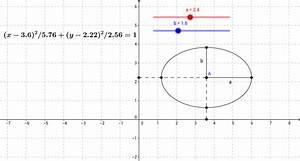 Ellipse Berechnen : br ckenkurs mathematik f r wirtschaftswissenschaften geogebra ~ Themetempest.com Abrechnung