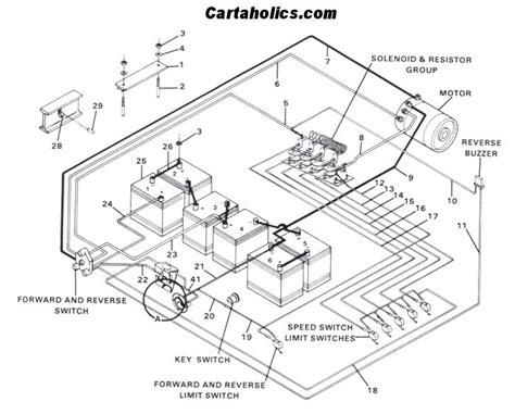 Cartaholics Golf Cart Forum Club Car Wiring Diagram