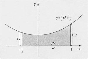Rotationskörper Volumen Berechnen : berechnung des k hlturmvolumens mit der volumensformel ~ Themetempest.com Abrechnung