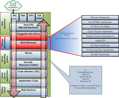 Where Next for VMware Workstation?   Virtualization, Cloud ...