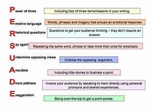 Persuasive essay techniques essays on inequality good persuasive ...