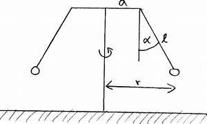Umlaufdauer Berechnen : auslenkung am kettenkarussel drehbewegung ~ Themetempest.com Abrechnung