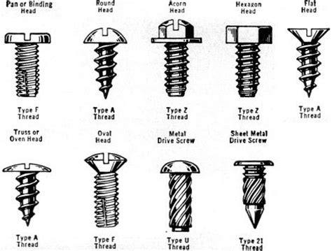kreg deck screws nz 25 unique fasteners ideas on woodworking