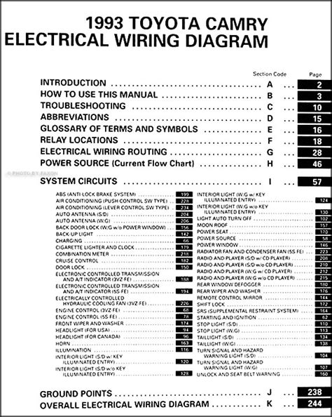 Toyota Camry Wiring Diagram Manual