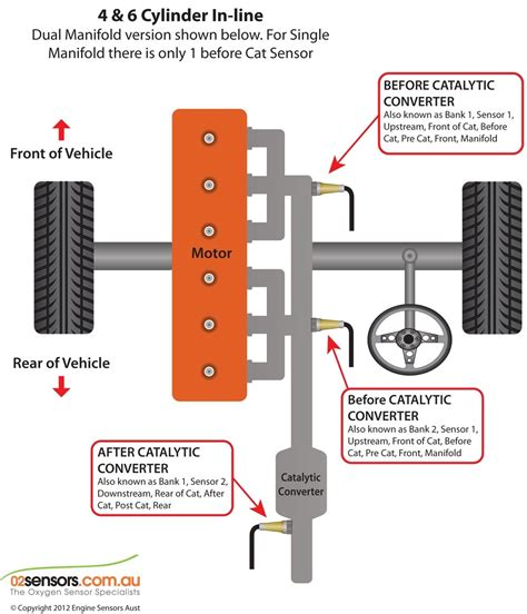 2002 Toyotum Tundra 6 Cyl Wiring Diagram by O2 Sensor Identification And Locations O2 Sensors In