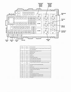 Lincoln Mks 2009 Fuse Box  Lincoln  Auto Fuse Box Diagram