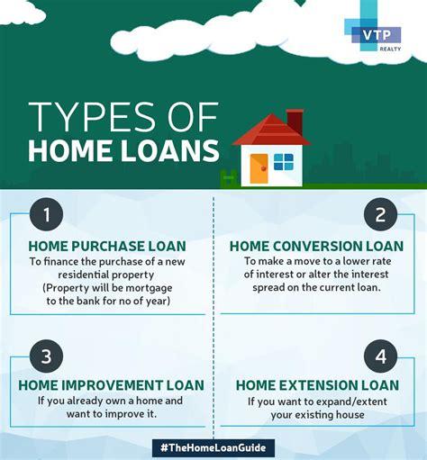 Home Loan Vs Mortgage Loan India – Home Sweet Home ...