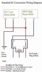 Oven Element Wire Diagram For One