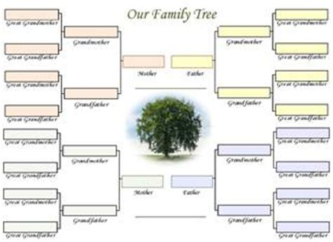 family trees   generations   families