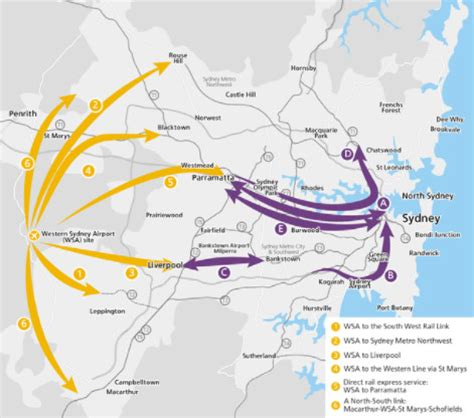 who should deliver the western sydney airport vs