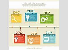 Infográfico linha do tempo no design plano Baixar
