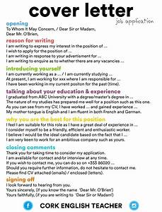 tips for writing a cover letter for a job letter of With tips on writing a good cover letter