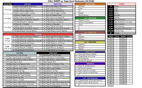 football play sheet template nfl play call sheet beste globalaffairs co