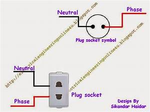 How To Wire A Plug Socket