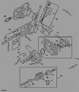 John Deere 5065e Hydraulic Problems