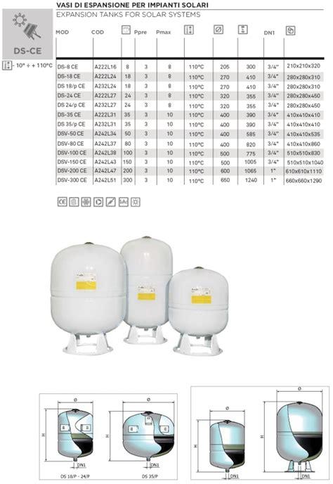 vasi espansione elbi elbi s p a termoidraulica dettagli prodotto ds