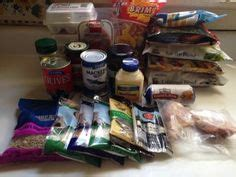 budget  carb   day  meals daily  carb menu