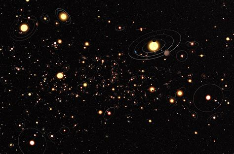 How Many Planets Are In The Universe? | ScienceBlogs