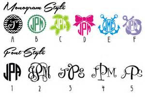 Free Circle Monogram Fonts for Vinyl Cutters