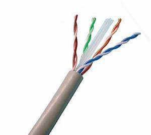 Cable Informatique Cat 6 : cat6 belden haga indonesia teknologi ~ Edinachiropracticcenter.com Idées de Décoration