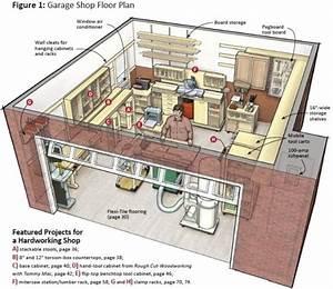 74 best images about Workshop Layout on Pinterest | Shops ...