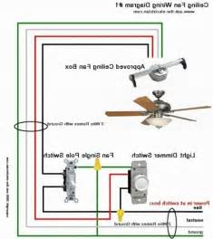 Hton Bay Ceiling Fan Receiver Wiring Diagram by Hton Bay Ceiling Fan Remote Wiring Diagram