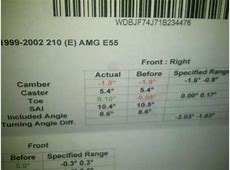 Front wheel alignment Specs MBWorldorg Forums