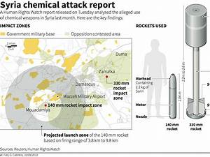 UN Syria Report: Chemical Weapons 'Used' - Business Insider