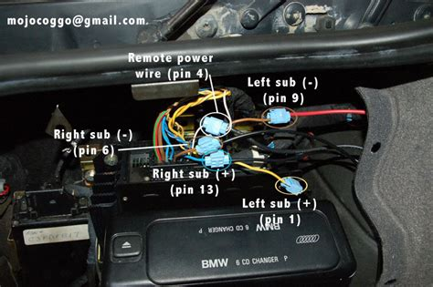 Howto Mojo Quick Dirty Subwoofer Installation