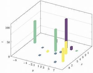 Skalierungsfaktor Berechnen : richtige einstellung f r ein 3 dimensionales diag gesucht latex und tex welt ~ Themetempest.com Abrechnung