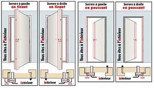 Fermeture 3 Points Porte Entree : serrure 3 points securystar a2p gauche italserrature ~ Premium-room.com Idées de Décoration